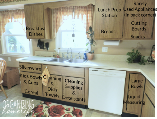 How To Organize Your Kitchen Strategically
